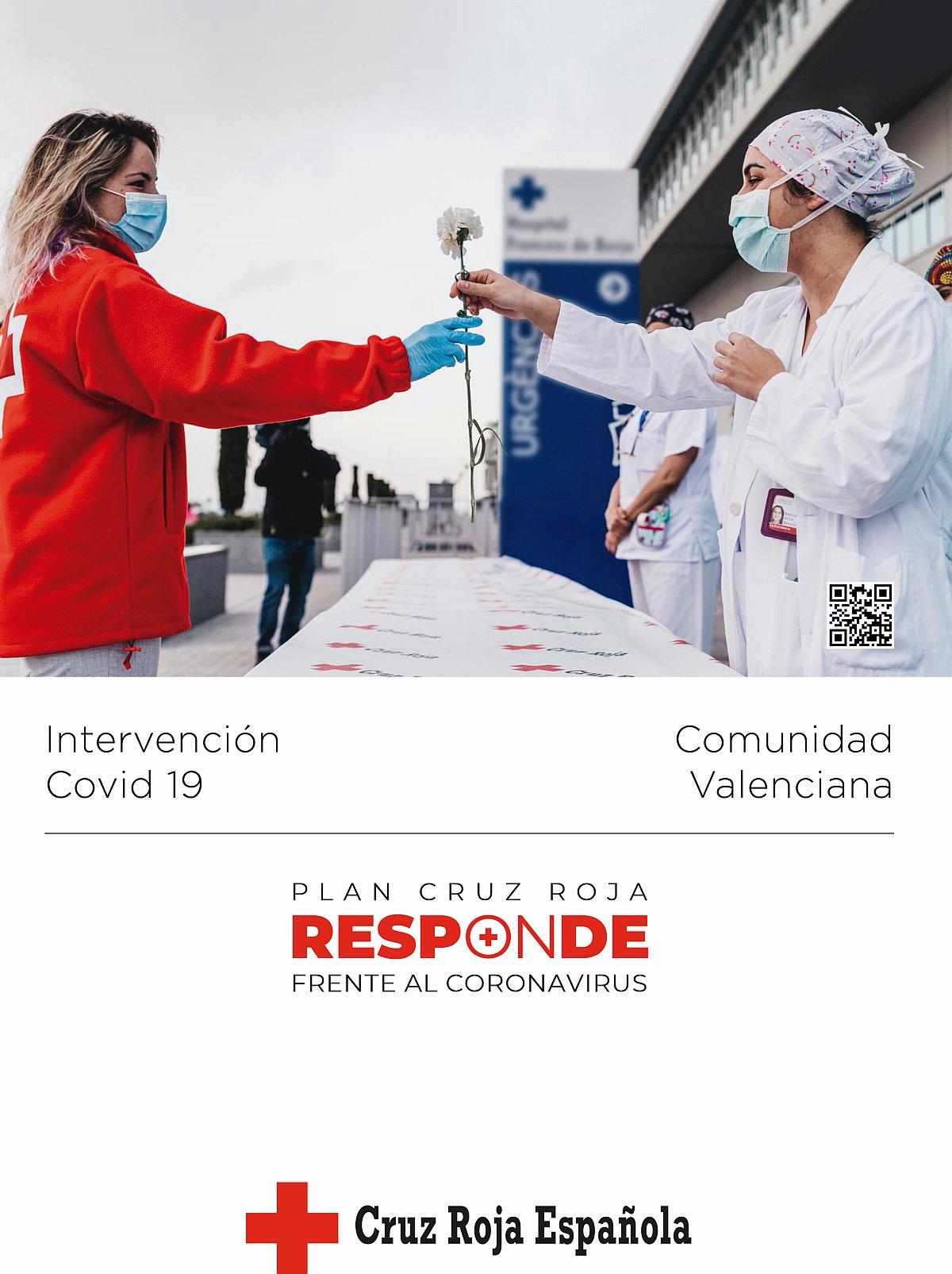 Cruz Roja Española COVID 19
